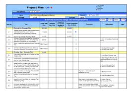 Business Financial Plan Template Excel And Annual Financial Report