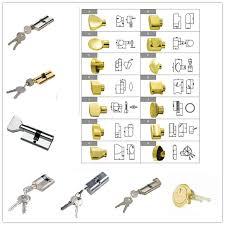 Exquisite Types Of Door Cj Different Types Door Locks Antitheft Locks All  Kinds Of