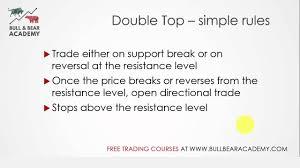 Trading Double Top Reversal Chart Pattern Dot Com Bubble