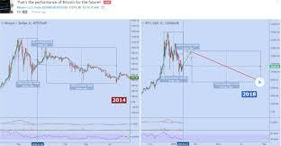 Bitcoin News Update April 2009