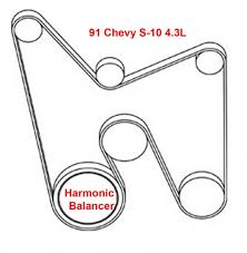 chevy blazer 4 3l 1991 serpentine belt diagram ricks auto chevy blazer 4 3l 1991 serpentine belt diagram