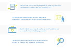 modernizing a global marketing organization bridge partners icons and bullets png asset 717