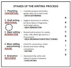 essay on writing process stages of essay writing 24x7 support professional speech writers