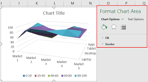 Surface Chart Example Surface Chart In Excel How To Create Excel Surface Plot