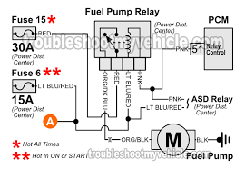 32 inspirational 1995 jeep cherokee engine diagram wiring diagram 1997 jeep cherokee wiring diagram 32 inspirational 1995 jeep cherokee engine diagram