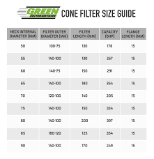 Buy Green Filters Universal Single Cone Conical Air Filter