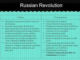 French And Russian Revolution Venn Diagram Russian Revolution And Chinese Revolution Venn Diagram