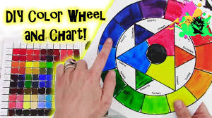 30 Days Of Art 1 Color Theory For Beginners How To Make A Color Wheel And A Color Chart