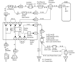 diagram besides 93 toyota pickup ignition switch diagram on 1985 wiring diagram additionally 1981 toyota pickup wiring diagram besides