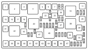 2008 lincoln mkx fuse diagram vehiclepad 2011 lincoln mkx fuse lincoln mkx 2006 2010 fuse box diagram auto genius