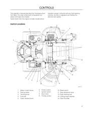 husqvarna rz5424 kawasaki support and manuals controls this operator s manual describes the husqvarna zero turn rider choke control ignition switch hour meter