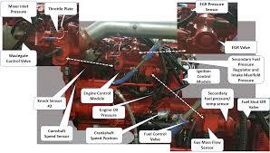 cummins isx15 ecm wiring diagram new cummins n14 engine position cummins isx15 ecm wiring diagram new cummins n14 engine position sensor wiring diagram block and