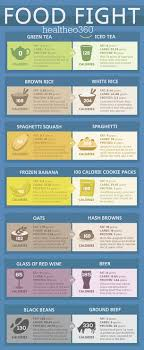 Best 25 Healthy Food Alternatives ideas on Pinterest.