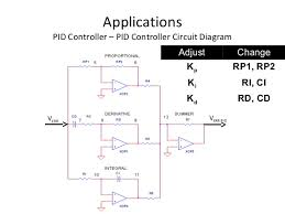 pid controller circuit diagram the wiring diagram pid controller circuit diagram wiring diagram circuit diagram