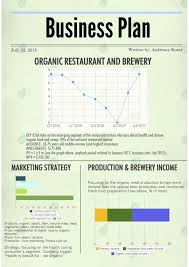 Organizational Chart For Coffee Shop Coffee Shop Business Plan Sample Doc Easybusinessfinance Net