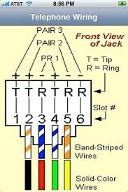 cat 3 wiring diagram rj45 very best cat 3 wiring diagram sample Wiring Diagram For Rj45 telephone wiring screenshot 1 wire diagrams easy simple detail baja designs resume cat 3 wiring diagram wiring diagram for rj45 connector