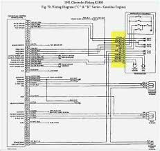 linode lon clara rgwm co uk 1991 gmc truck wiring diagram wiring diagram 1991 gmc sierra 1991 gmc sierra fuse panel diagram 1987 gmc truck