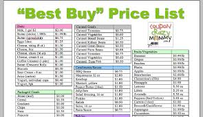 Grocery List Prices