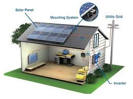 kw solar panel systems consists of identical components such solar panel systems consists of identical components such dc to ac inverters batteries wiring and fuse box connections etc to power your appliances