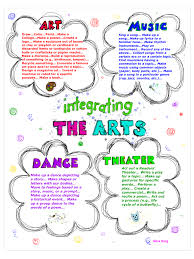 Integrating The Arts Anchor Chart This Chart Suggests Broad