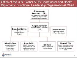 About Us Pepfar United States Department Of State