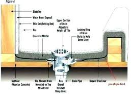 mortar shower pan liner install base cure time building a making on concrete floor mud slope how to install a mortar shower pan