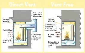 for ventless gas heaters ventless fireplaces infrared heaters gas log sets blue flame heaters at whole s