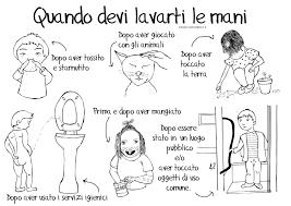 Disegno Per Imparare A Lavarsi Le Mani Disegni Mammafelice