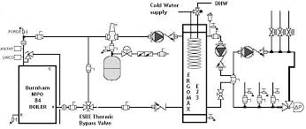 aquastat relay wiring diagram images honeywell aquastat relay waste oil furnace wiring diagram on grundfos aquastat