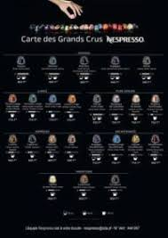 Credible Nespresso Capsules Color Chart Which Color Are