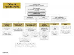Web Organization Chart Office Of Faculty Affairs Organizational Chart Office Of
