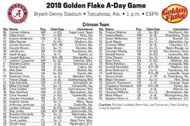 2018 Football Depth Chart Alabama Football Spring Day Rosters Roll Bama Roll