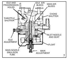 Small Engine Diagram   ... the following img is tecumseh 3.5 hp ...