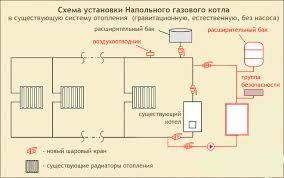Классификация систем отопления водяные газовые паровые и другие Классификация системы газового отопления