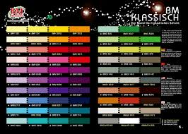 Bmcoating Com Ceramic Coating Colour Chart
