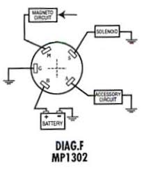 ignition switch wiring diagram for boat wiring diagrams lowe boat wiring diagrams jodebal