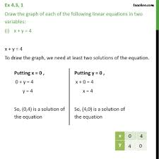ex 4 3 1 draw the graph of each of following linear graph of