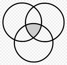 Venn Diagram Image Download Download Diagramme De Venn Venn Diagram Clipart Venn