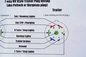 trailer witing kentoro com 2016 F250 7 Way Trailer Connector Wiring Diagram 6 wire round trailer wiring diagram throughout 7 way connector Trailer 7-Way Trailer Plug Wiring Diagram