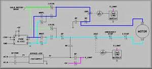 wiring diagram emergency stop switch images gallery wiring diagram emergency stop switch gallery