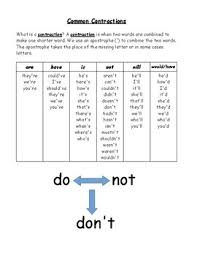 Contraction Chart Grammar Contractions Reference Chart Grammar Rules English Language Writing Spelling