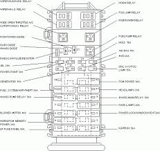 ford explorer relay diagram image wiring 2001 ford ranger fuse panel diagram 2001 image on 2001 ford explorer relay diagram