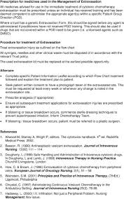 Extravasation Treatment Chart Aswcs Policy For The Treatment Of Extravasation Injury Pdf