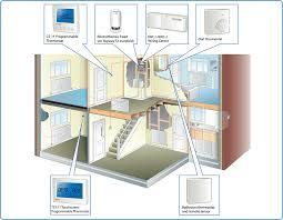emmeti underfloor heating wiring diagram emmeti wiring diagrams ewc wiring diagram