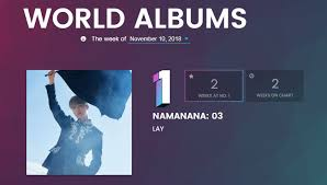 Exos Lay Leads Billboards World Albums Chart For Second