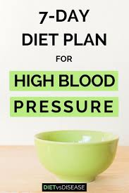 Diet Chart For High Blood Pressure Patient 7 Day Diet Plan For High Blood Pressure Dietitian Made