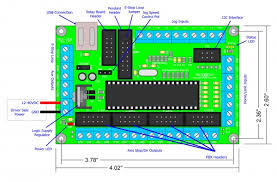 simple pbx circuit diagram simple image wiring diagram pbx usb probotix wiki on simple pbx circuit diagram