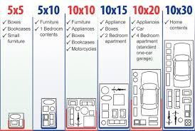 Self Storage Unit Size Calculator