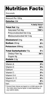 Nutrition Value Hamona Coconut Canada