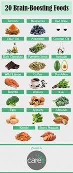 7 Best Diet Plan Images Eat Healthy Healthy Food Eating